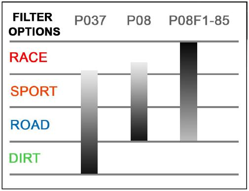Sprint Filter P037